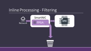 Illustration: Inline Processing - Filtering