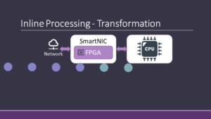 Illustration: Inline Processing - Transformation